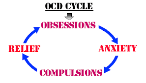Blog | Mindfulness Based Stress Reduction Program In ...